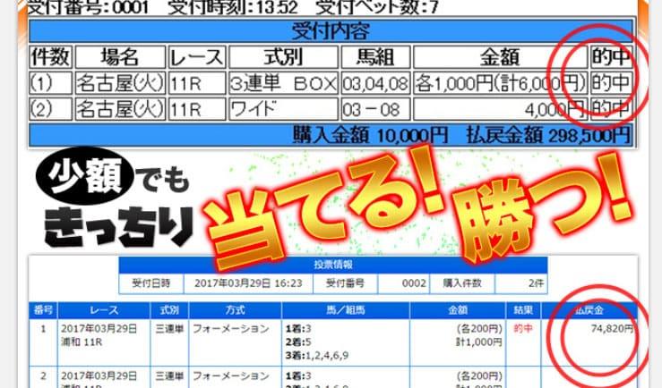 大川慶次郎の地方競馬の少額でも当てる競馬予想
